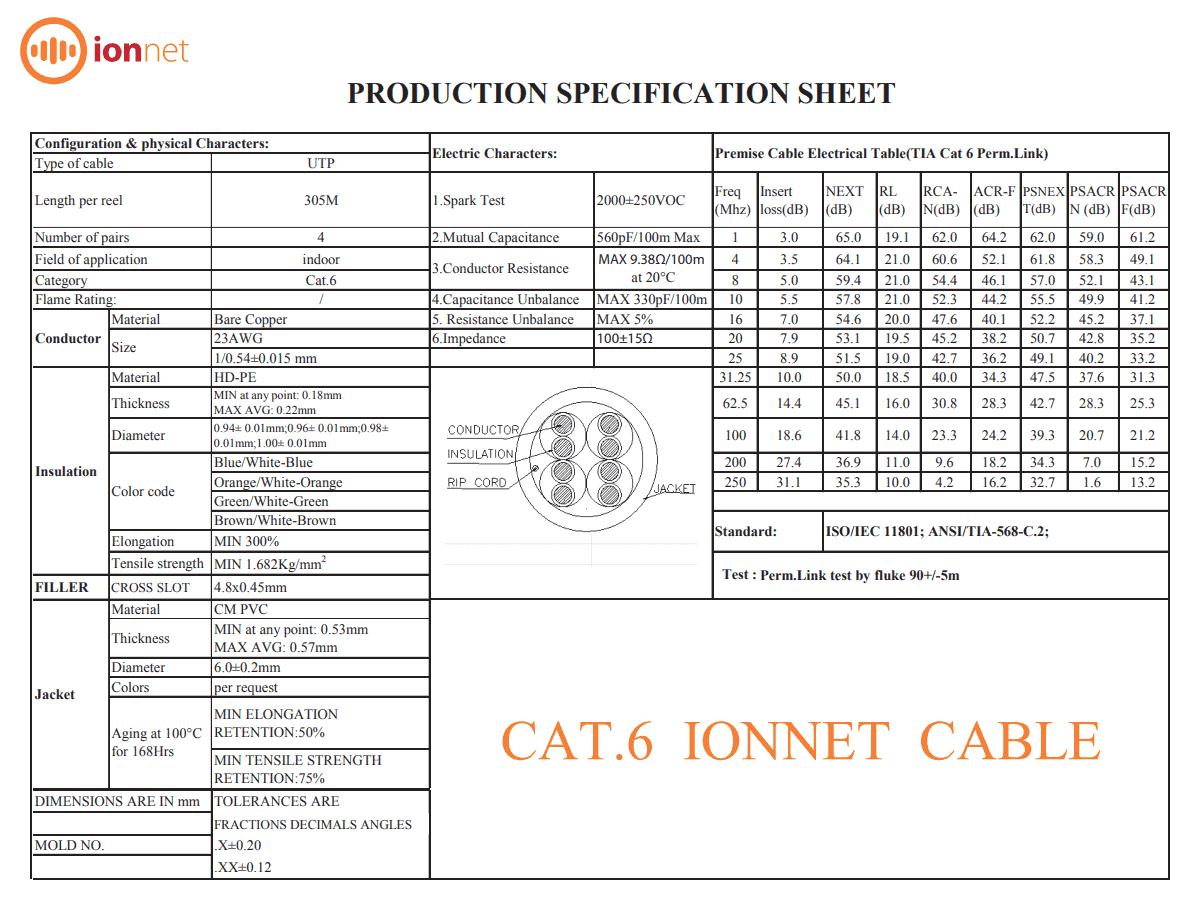 cat6 1